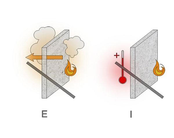 Tiêu chuẩn EI trong chống cháy
